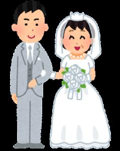 山本由伸と野崎萌香の年の差婚のイメージ